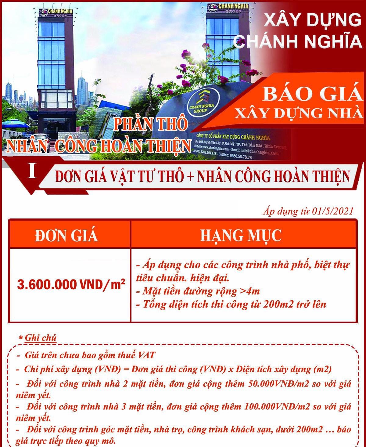 BAO-GIA-XAY-NHA-TRON-GOI-PHAN-THO-VA-NHAN-CONG-HOAN-THIEN_1_2_1